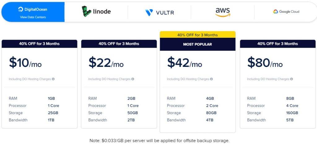 obraz przedstawia ofertę cenową hostingu cloudways na serwerach firmy digital ocean