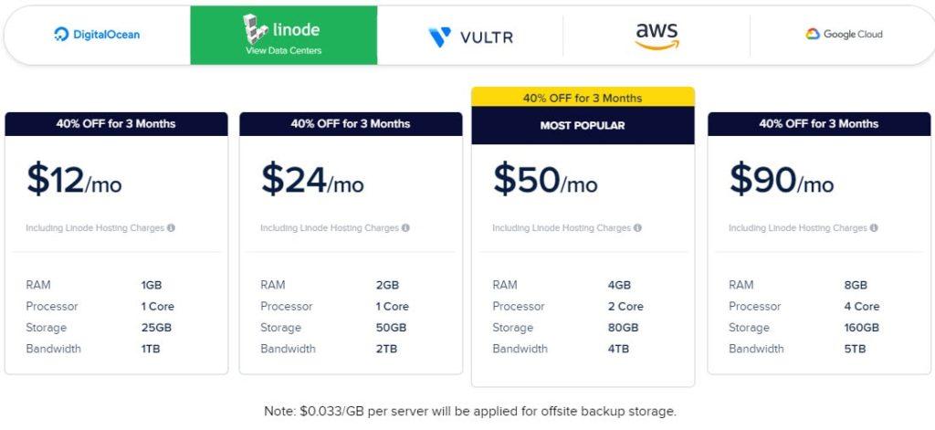 obraz przedstawia ofertę cenową hostingu cloudways na serwerach firmy linode