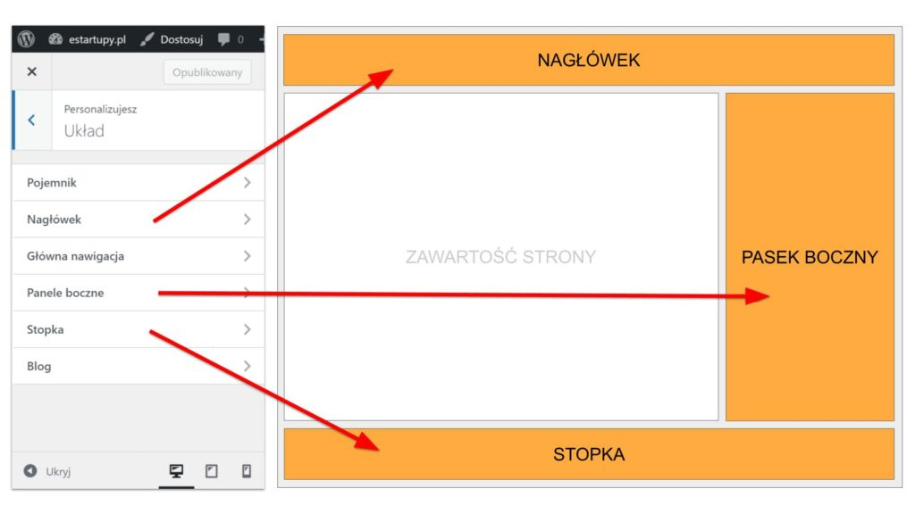 Edytor motywu wordpress, czyli jak edytować nagłówek, stopkę i pasek boczny strony wordpress